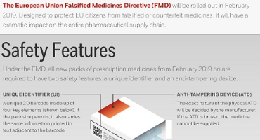 How does the Falsified Medicines Directive (FMD) work and how it will affect pharmacists in the UK ?