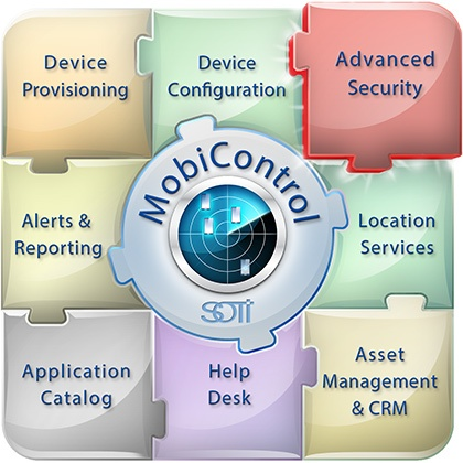 SOTI MobiControl Enterprise Mobility Management Solution